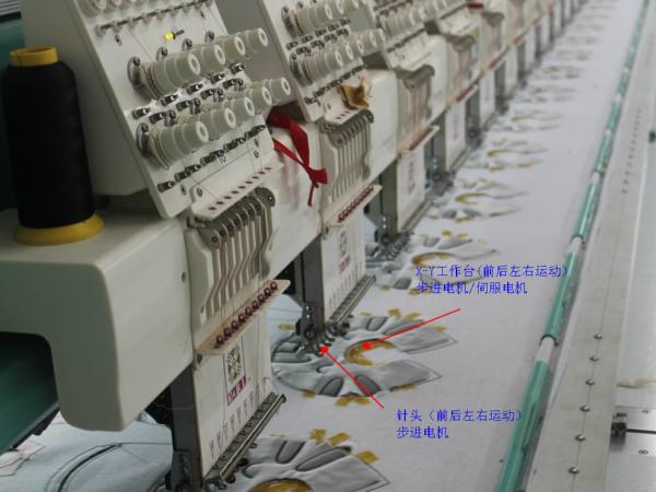 在电脑刺绣机如何用步进电机替代选择以往的普通的电机?