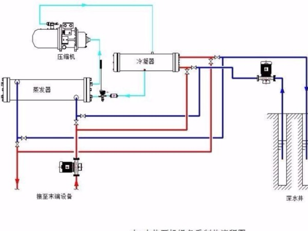 空调器步进电机的工作原理与检修